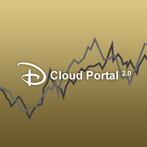 DCloud Portal 2.0 - Quick Shelf